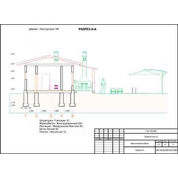 Чертежи для DIY «Эскизный проект бани 5х5м.»